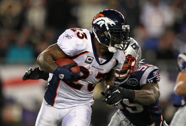 willis Mcgahee, Willis McGahee Broncos, Willis McGahee Denver Broncos, Keith Middlebrook Credit, keith Middlebrook Fico financial, keith Middlebrook, keith middlebrook fico 911, Keith Middlebrook, keith middlebrook Pro Sports.